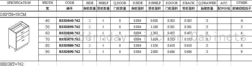 Standard Kitchen Cabinet Size Chart